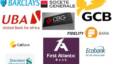 The Best Banking Apps you can use in Ghana right now